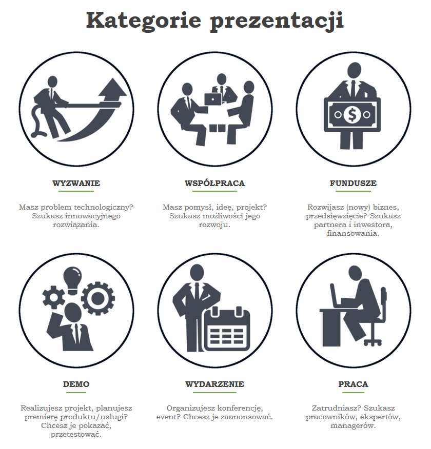 Kategorie prezentacji Life Science Open Space 2016