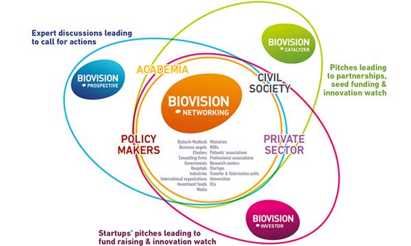 BioVision 2017