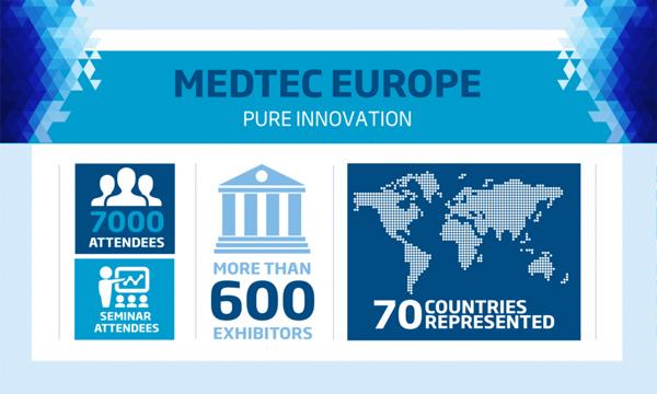 MEDTEC EUROPE 2017